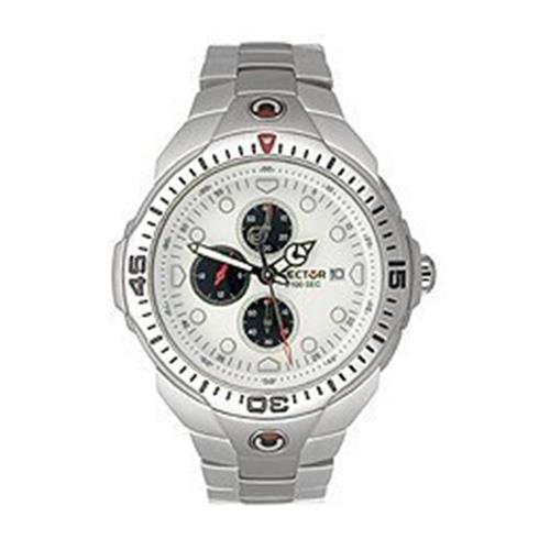 Luxury Brands Sector N/A N/A B000YDV6GU Fine Jewelry & Watches